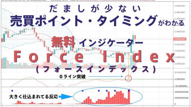 force index:勢力指数